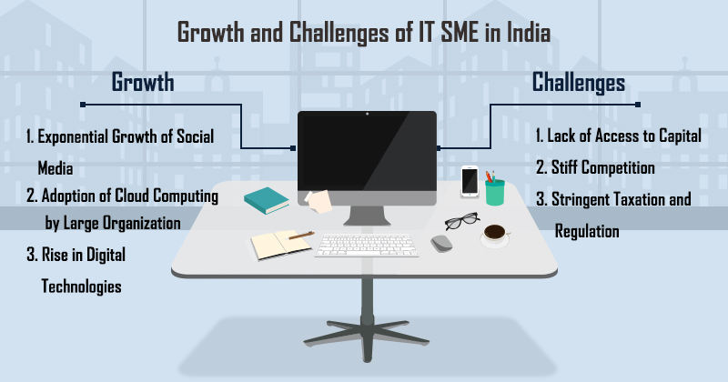 Growth and challenges IT SMEs