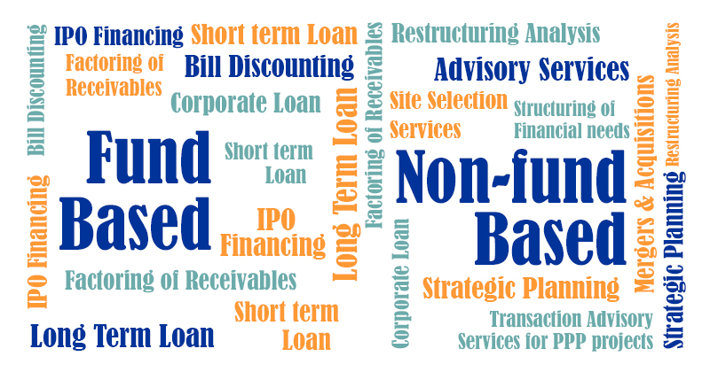 Financial & non-financial products and services