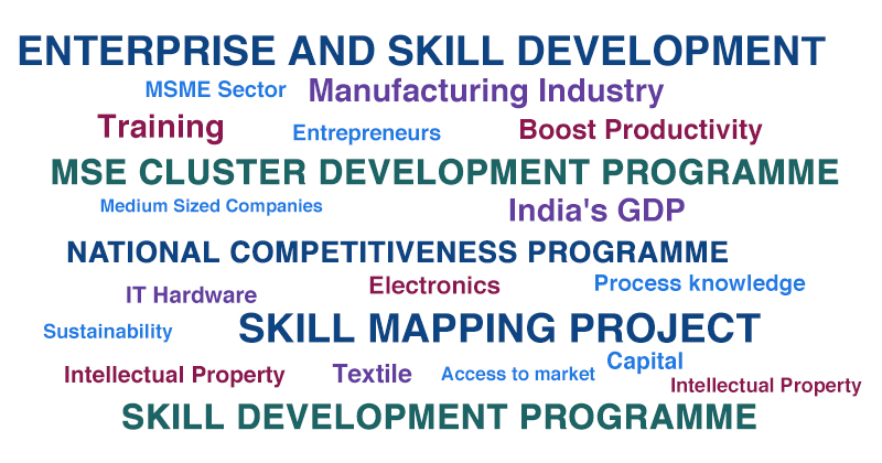 Skilled Manpower in MSME Sector